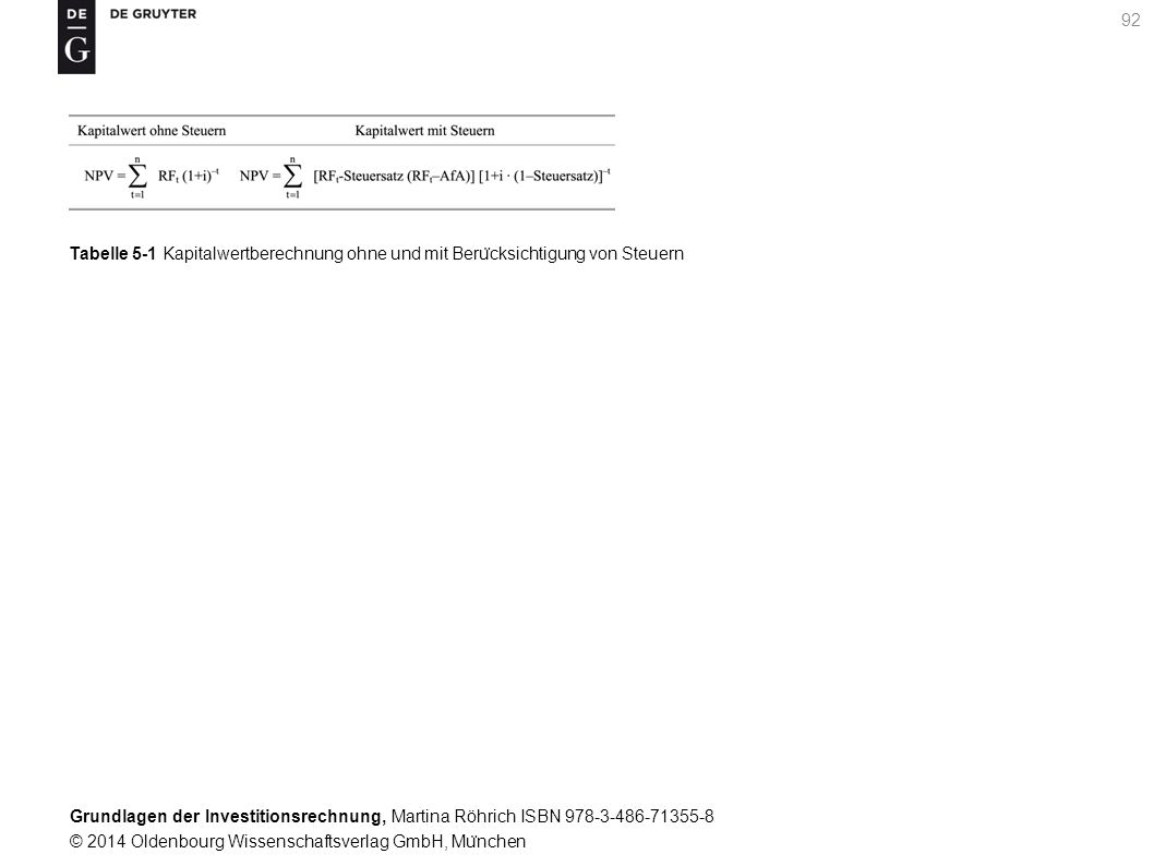 Grundlagen der Investitionsrechnung, Martina Röhrich ISBN 978-3-486-71355-8 © 2014 Oldenbourg Wissenschaftsverlag GmbH, Mu ̈ nchen 93 Tabelle 5-2 Ableitung der Ru ̈ ckflu ̈ sse nach Steuern