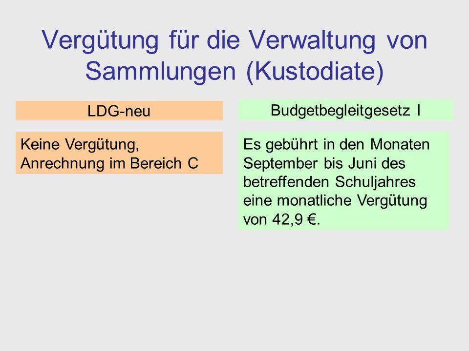 MDL und Supplierungen Mehrdienstleistungen: Vergütungssatz: 1,43% Supplierstunden: max.