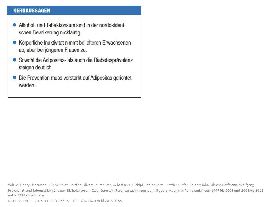 """Völzke, Henry; Ittermann, Till; Schmidt, Carsten Oliver; Baumeister, Sebastian E.; Schipf, Sabine; Alte, Dietrich; Biffar, Reiner; John, Ulrich; Hoffmann, Wolfgang Prävalenztrend lebensstilabhängiger Risikofaktoren: Zwei Querschnittsuntersuchungen der """"Study of Health in Pomerania von 1997 bis 2001 und 2008 bis 2012 mit 8 728 Teilnehmern Dtsch Arztebl Int 2015; 112(11): 185-92; DOI: 10.3238/arztebl.2015.0185"""