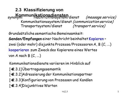 Vs2.3 1 2.3 Klassifizierung von Kommunikationsdiensten synonym:Nachrichtensystem/dienst(message service) Kommunikationssystem/dienst(communication service)
