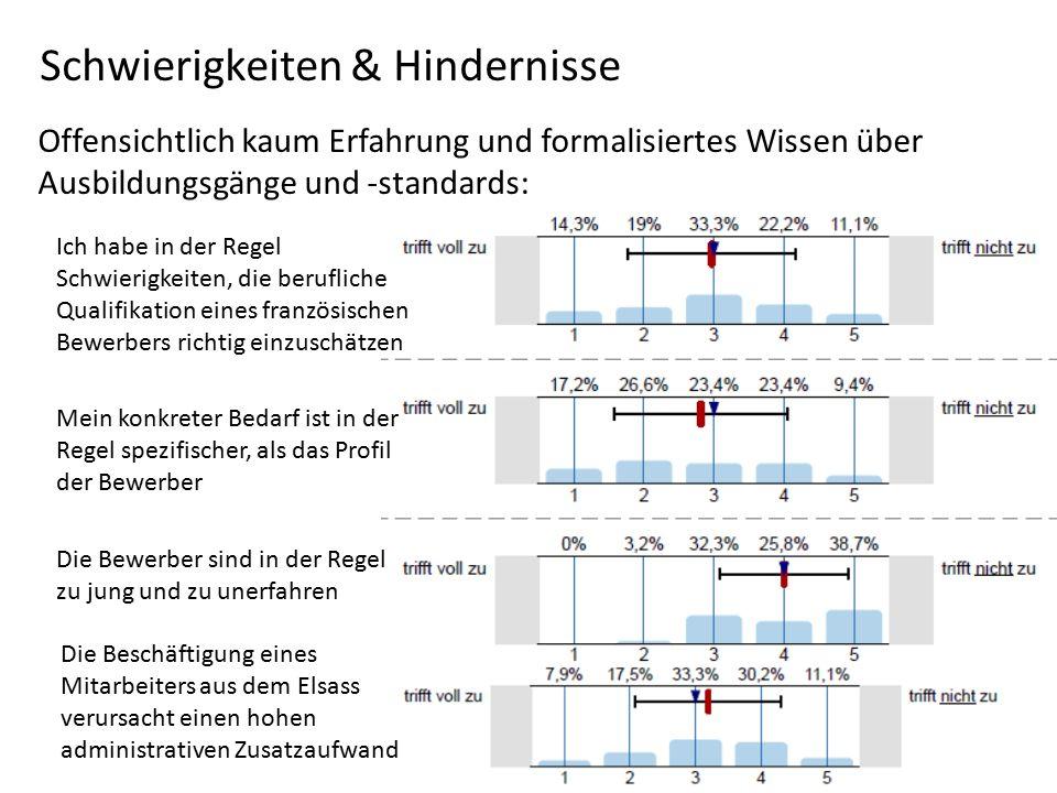Strategien / Hilfen Beurteilung der deutsch- französischen Rahmenvereinbarung von St.