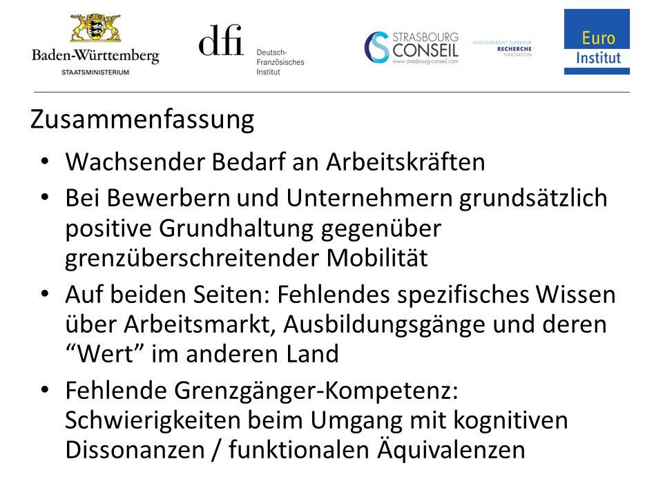 Prinzipiell positive Haltung der Unternehmen gegenüber grenzüberschreitender Realität / Initiativen.