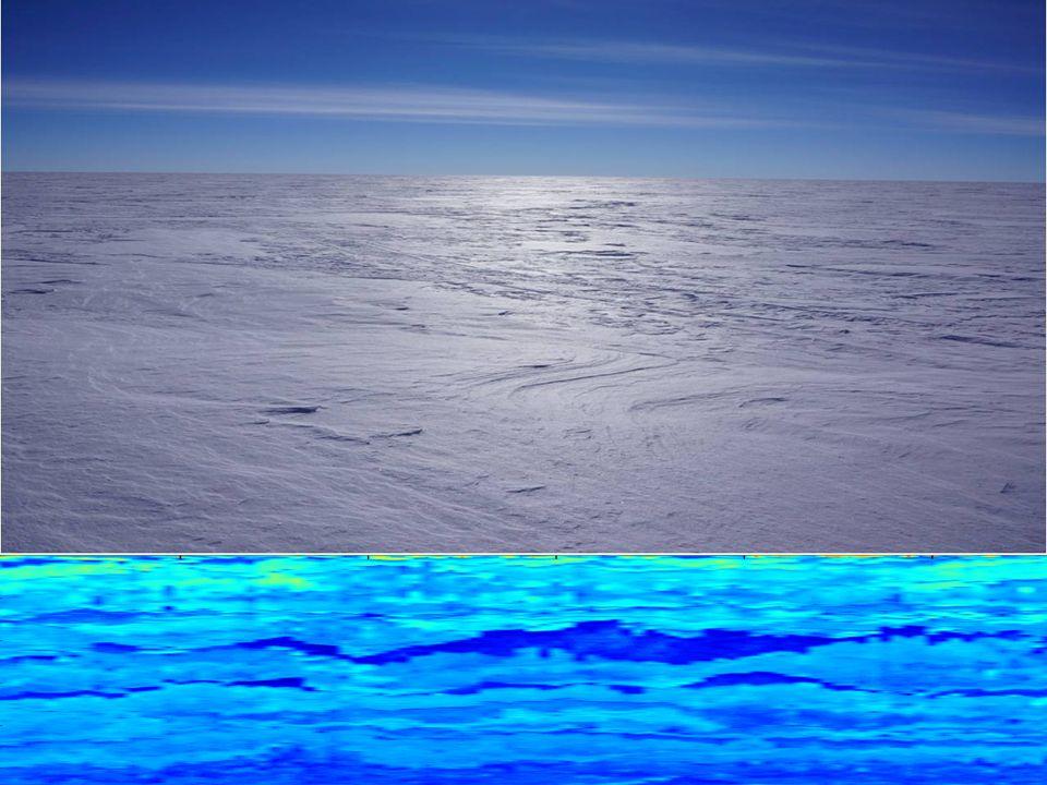 3.5Results: Measurement accuracy WSL-Institut für Schnee- und Lawinenforschung SLF32 Meas.