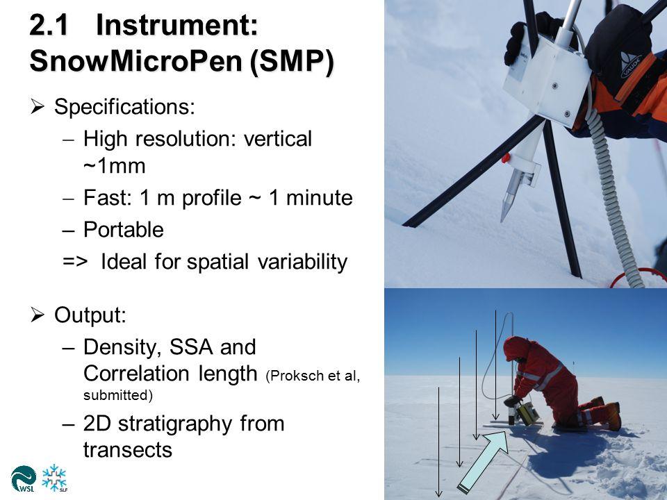 2.1Instrument: SnowMicroPen (SMP) 6 Density: Correlation length:
