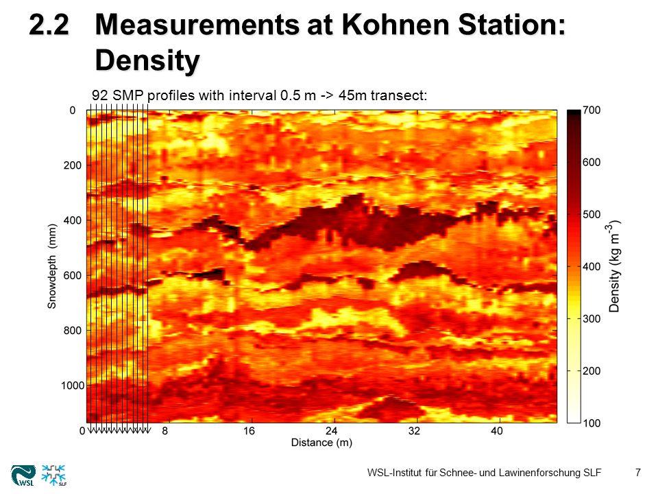 2.2Measurements at Kohnen Station: Density WSL-Institut für Schnee- und Lawinenforschung SLF8 92 SMP profiles with interval 0.5 m -> 45m transect: