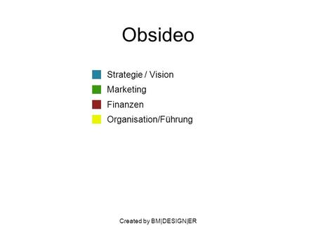 Created by BM|DESIGN|ER Obsideo Strategie / Vision Marketing Finanzen Organisation/Führung.