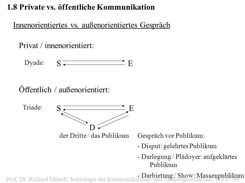 1.8Private vs.öffentliche Kommunikation Prof. Dr.