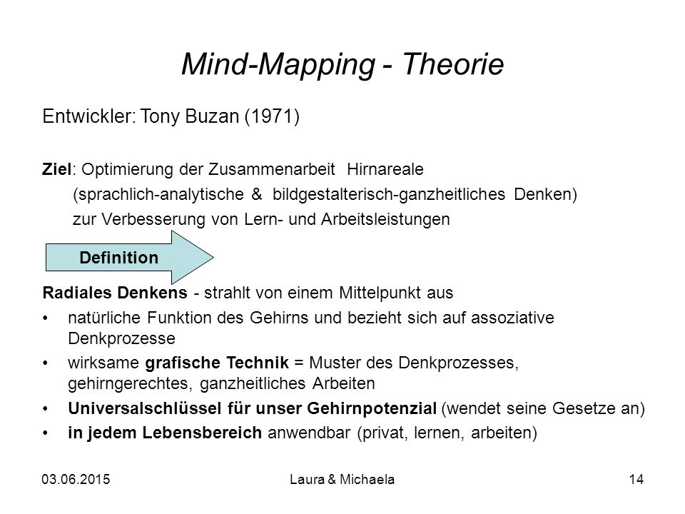 03.06.2015Laura & Michaela15 Wieso Mind-Mapping.