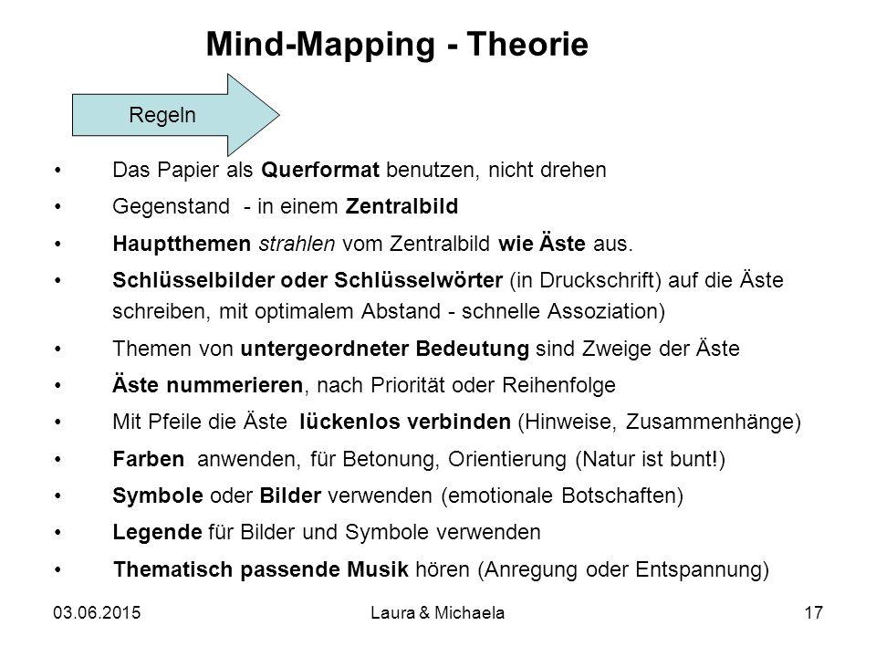 03.06.2015Laura & Michaela18 Beispiel für Mind-Mapping (Buzan & North, 2001)