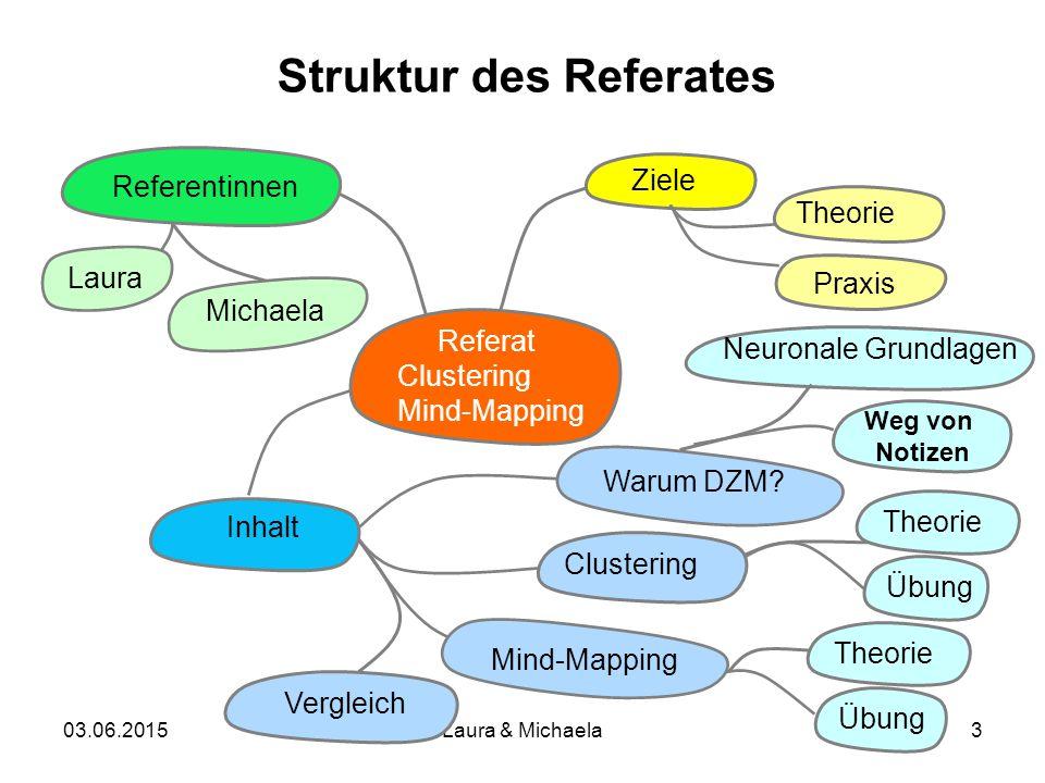 03.06.2015Laura & Michaela4 Neuronale Grundlagen WARUM DZM.