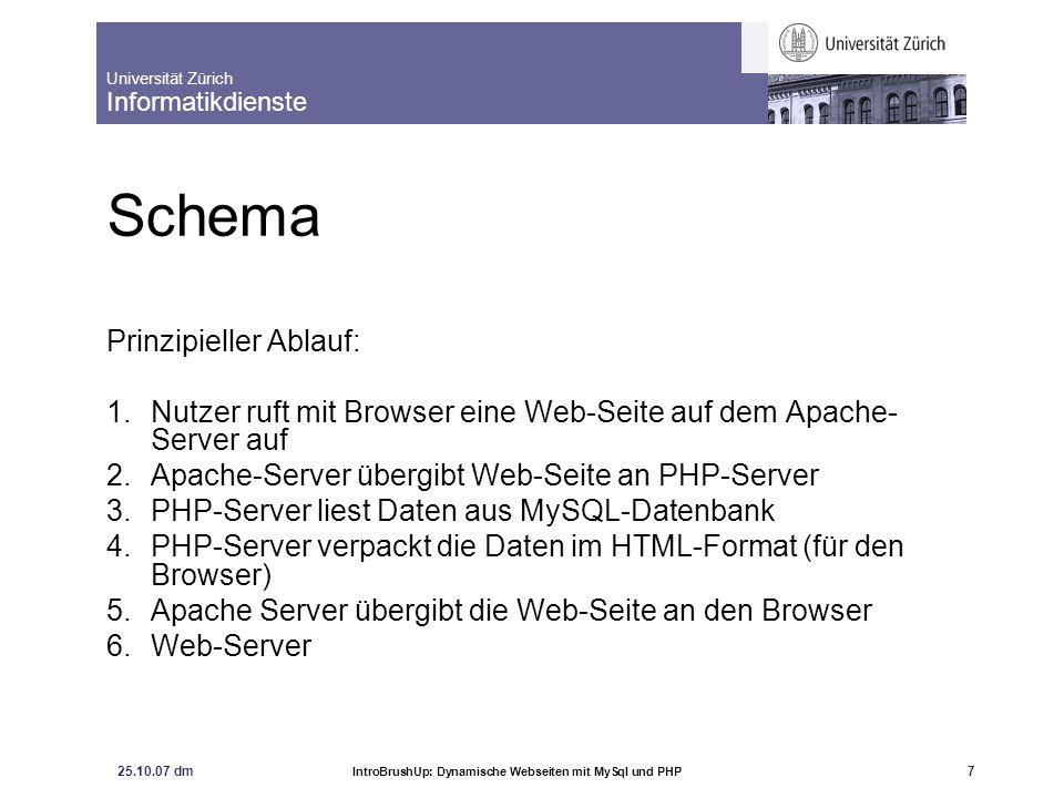 Universität Zürich Informatikdienste 25.10.07 dm IntroBrushUp: Dynamische Webseiten mit MySql und PHP 8 Schema