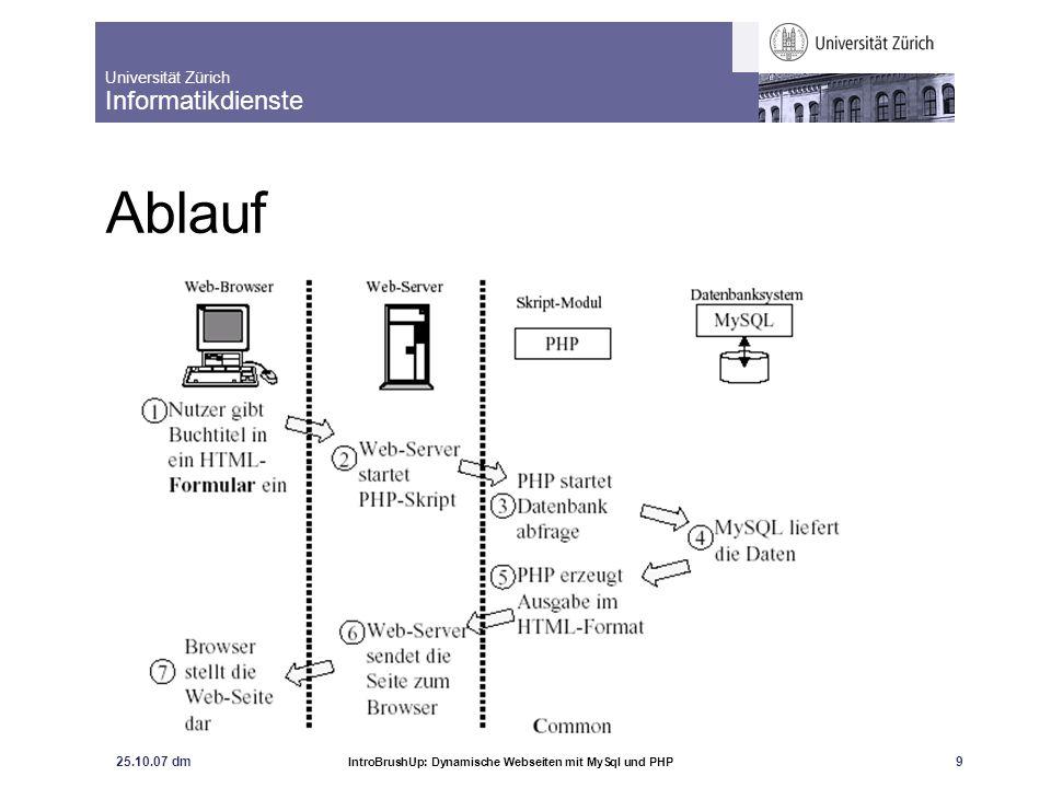 Universität Zürich Informatikdienste 25.10.07 dm IntroBrushUp: Dynamische Webseiten mit MySql und PHP 10 Was benötige ich.