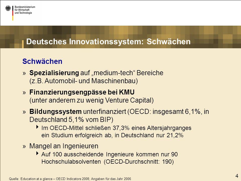 5 Quelle: OECD Science, Technology and Industry Outlook 2008 Internationaler Vergleich der gesamten FuE- Aufwendungen als Anteil am Bruttoinlandsprodukt