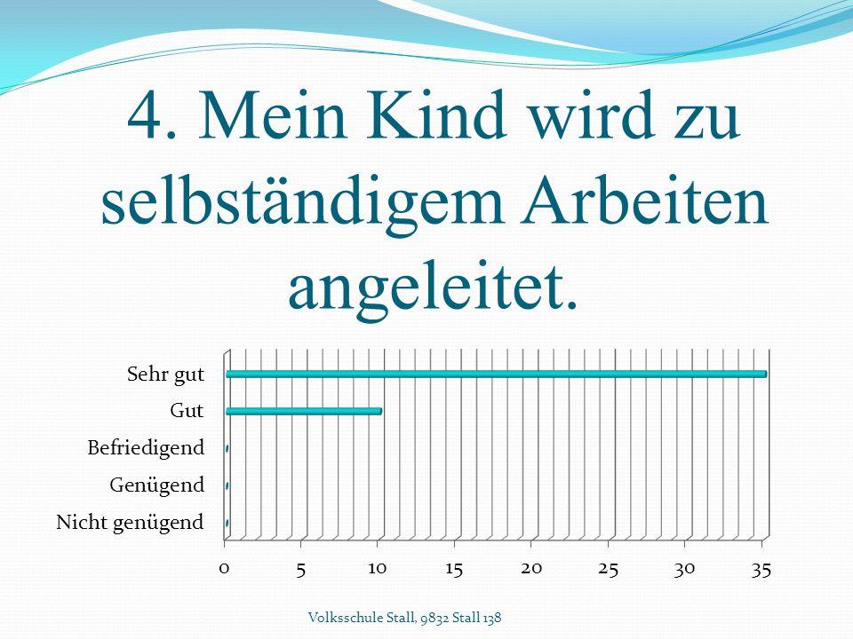 5. Der/Die KL gibt sich große Mühe, mein Kind zu fördern Volksschule Stall, 9832 Stall 138