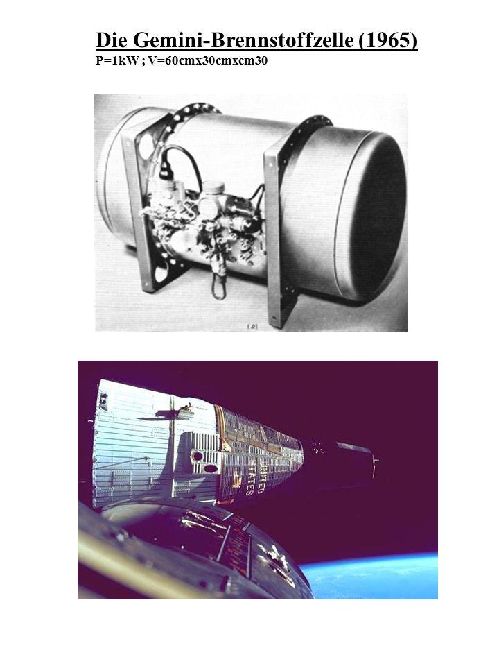 Das Brennstoffzellenprojekt von Daimler-Chrysler: NECAR NECAR 1 (1994); 2 Personen!; 90km/h; Reichweite 130 km NECAR 2 (1996); 6 Personen; 110km/h; Reichweite ü.