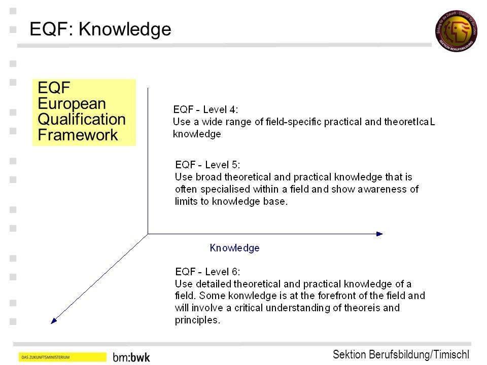 Sektion Berufsbildung/Timischl : : : : : : : EQF: Skills