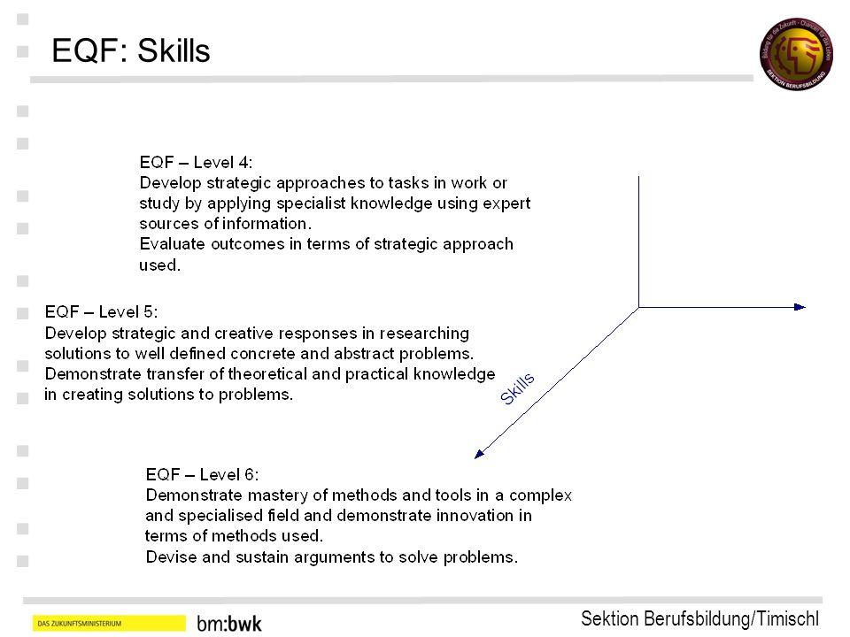 Sektion Berufsbildung/Timischl : : : : : : : Mathematik 8. Schulstufe (V2.1, 10/2003)