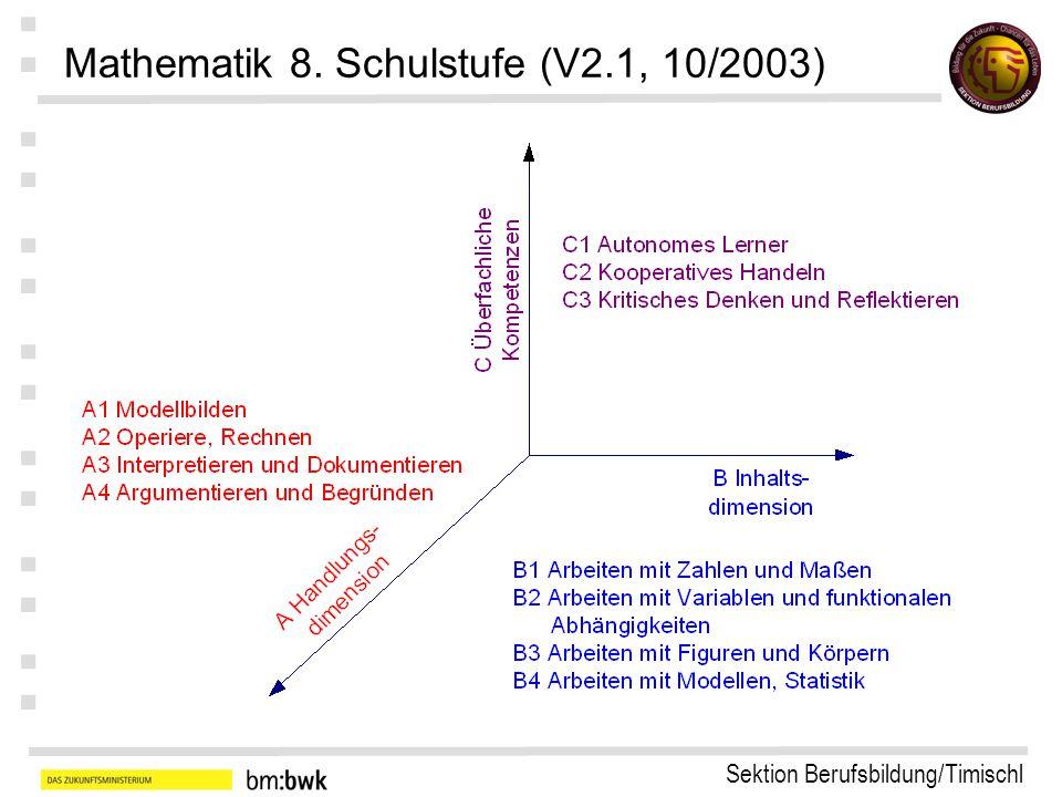 Sektion Berufsbildung/Timischl : : : : : : : Milestones in School Development