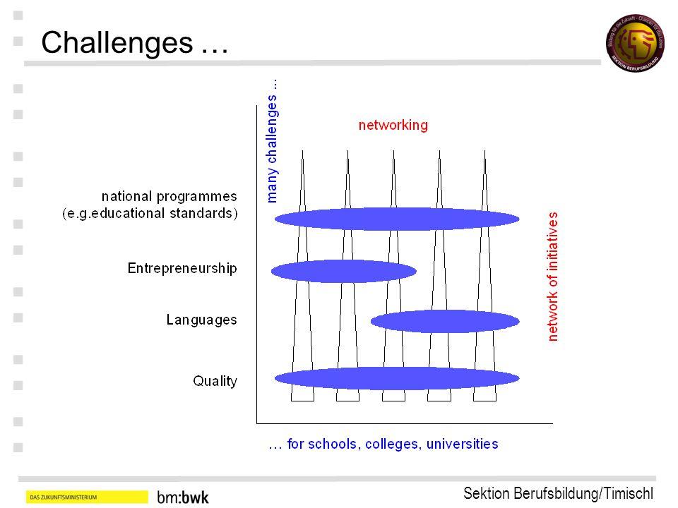 Sektion Berufsbildung/Timischl : : : : : : : Qualitätsinitiativen auf nationaler Ebene QS & QE (Bildungsprozesse definieren, systematisches Planen, regelmäßige Evaluation)  Verbesserung der Berufbildung  Stärkung des gegenseitigen Vertrauens & Transparenz, wechselseitige Anerkennung von erworbenen Kenntnissen  Mobiliät & Steigerung der Beschäftigungsfähigkeit & LLL