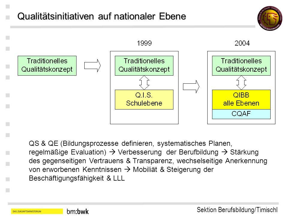 Sektion Berufsbildung/Timischl : : : : : : : National Quality Initiative