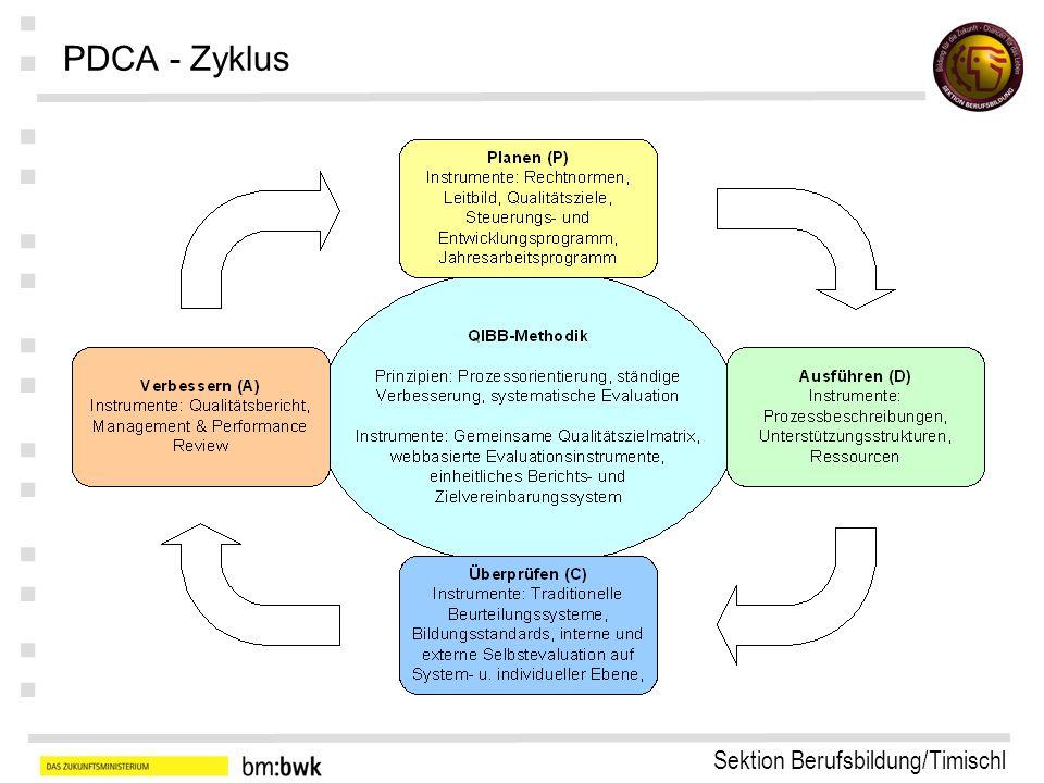 Sektion Berufsbildung/Timischl : : : : : : : Quality and Educational standards