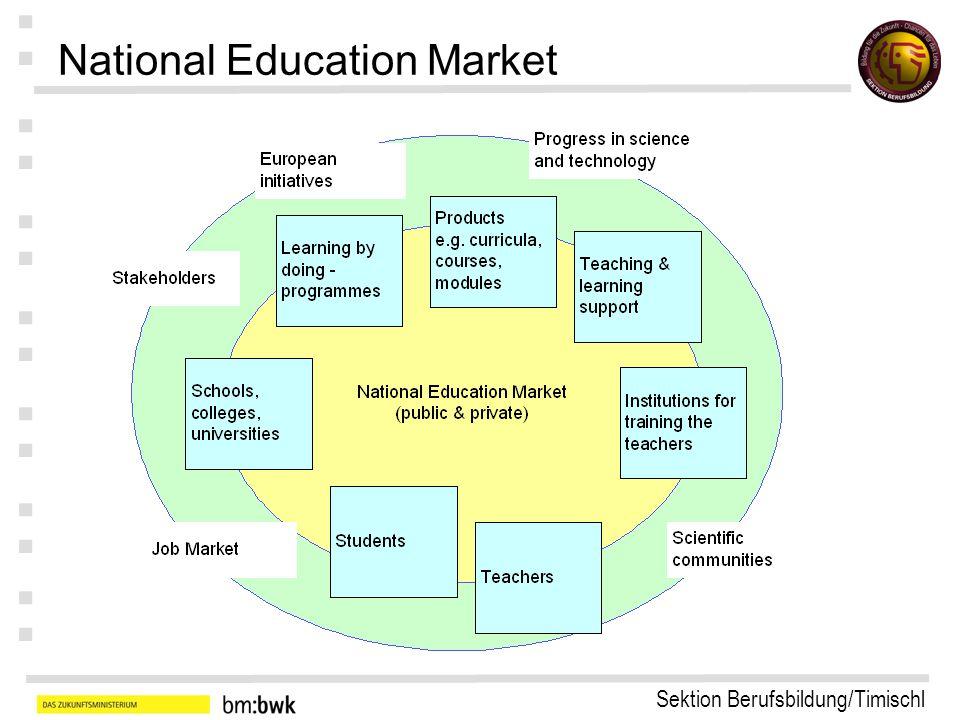 Sektion Berufsbildung/Timischl : : : : : : : European Education Market Cluster Model