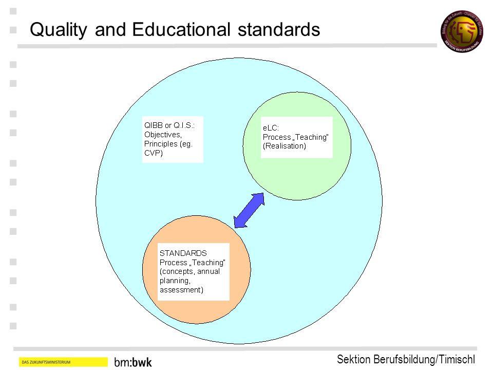 Sektion Berufsbildung/Timischl : : : : : : : Bildungsstandards sollen … -… in klarer und konzentrierter Form herausarbeiten, worauf es im Unterricht ankommt, -… durch Aufgaben konkretisiert werden -… der Feststellung und Bewertung von Lernergebnissen dienen, -… darauf abzielen, die Wirkungen des pädagogischen Handelns messbar zu machen, -… sollen keine Standardisierung des pädagogischen Handelns bedeuten.
