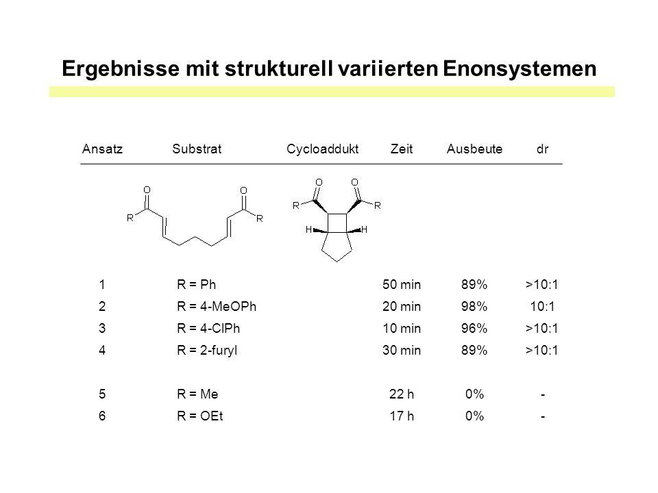 Ergebnisse mit strukturell variierten Enonsystemen AnsatzSubstratCycloadduktZeitAusbeutedr 7 X = O10 min90%>5:1 8 X = CMe 2 10 min68%4:1 92 h54%6:1
