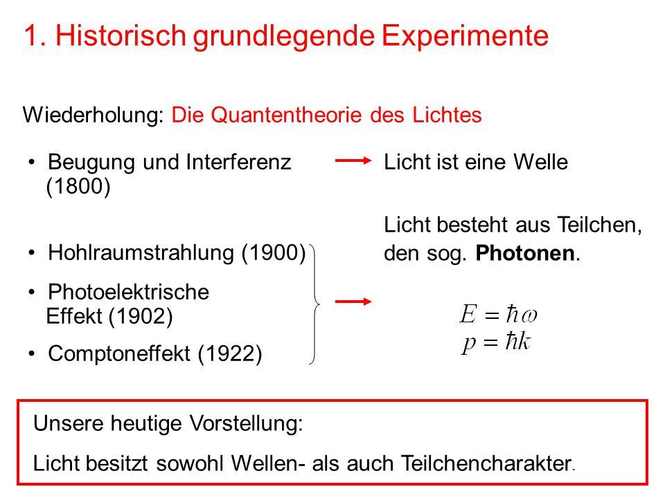 Die de-Broglie-Wellenlänge: Louis de Broglie machte 1924 den Vorschlag die duale Beschreibung durch Wellen- und Teilchenmodell, die sich bei Licht bewährt hatte, auch auf Teilchen wie Elektronen, Neutronen oder Atome zu übertragen.