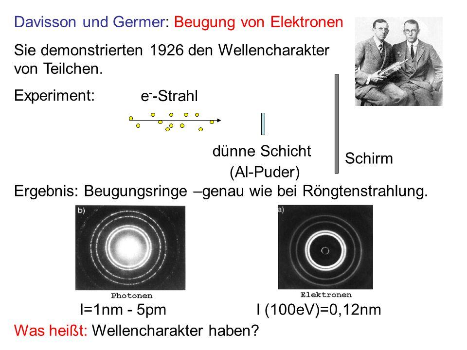 Einfall einer ebenen Welle Wellengleichung Ausbreitung von Kugelwellen Interferenz Intensität dünne Schicht (Al-Puder) Schirm Röntgen-Strahlung: Zustandekommen der Beugungsringe