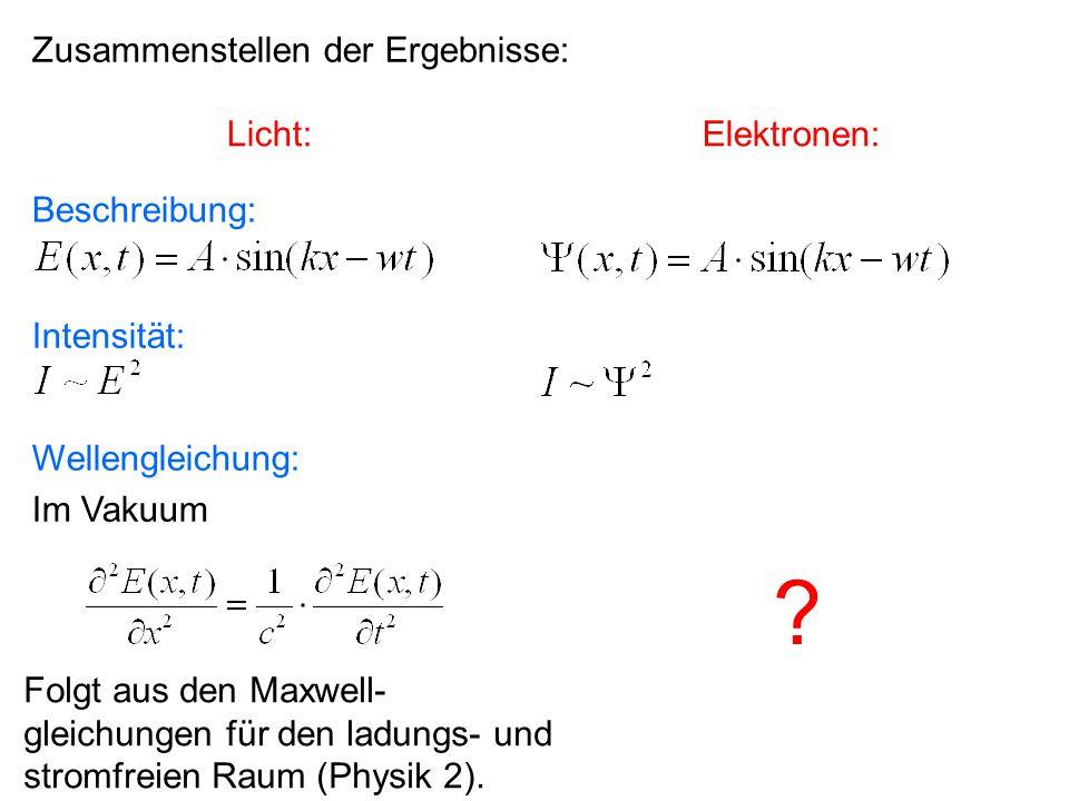 Wir suchen eine Gleichung, von der wir eine Lösung kennen.
