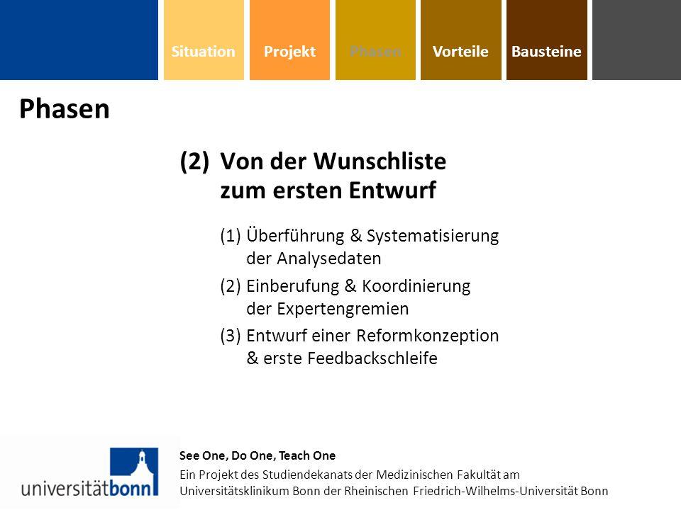 (3)Von der Theorie in die Studienpraxis (1) neugefasste Studienordnung mit Übergangsbestimmungen (2)Werbung: Broschüre, Informationsveranstaltungen etc.