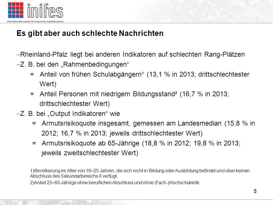 Tabelle:Median der monatlichen Bruttoarbeitsentgelte von Vollzeitbeschäftigten (ohne Auszubildende) 2013 (in Euro) am Arbeitsort am Wohnort insgesamt Insgesamt davondarunter MännerFrauen ohne Berufs- abschluss mit Berufs- abschluss mit FH-/ Uni- abschluss Rheinland-Pfalz2950311625992336298950173013 Westdeutschland3034330527012493307951373097 Deutschland2960314626312451292048362960 6 Quelle: Statistik der Bundesagentur für Arbeit (Beschäftigtenstatistik) Niedrigere Löhne, aber bei geringerer Streuung