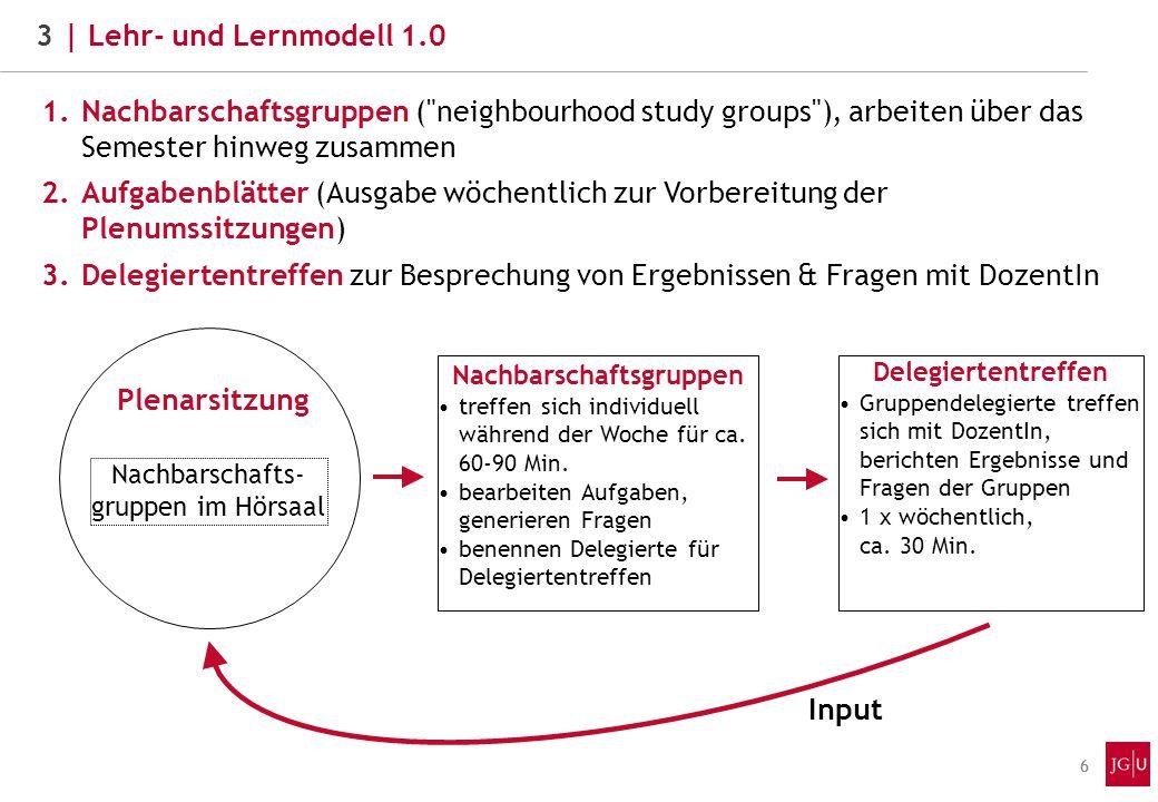 7 7 Erprobungsphase von Modell 1.0 im Wintersemester 2010/11  Rahmenbedingungen: hohe Erstsemesterzahlen im B.Ed.
