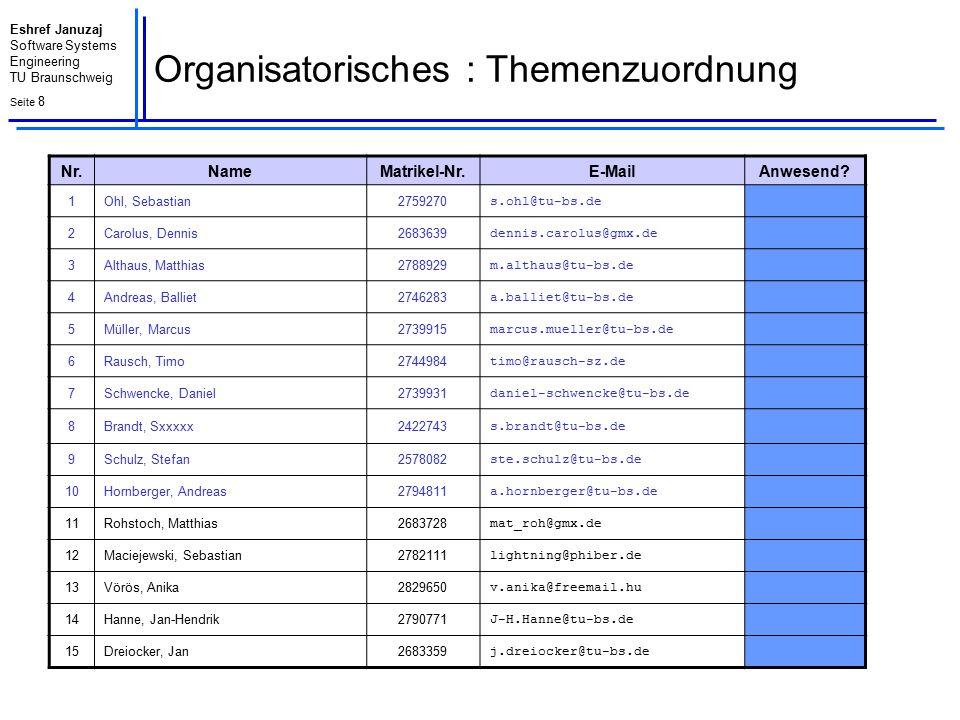 Eshref Januzaj Software Systems Engineering TU Braunschweig Seite 9 Zeitplan: Meilensteinplan (Beispiel)  Literatur besorgen  wird heute verteilt  Literatur lesen  am besten sofort damit beginnen  ggf.