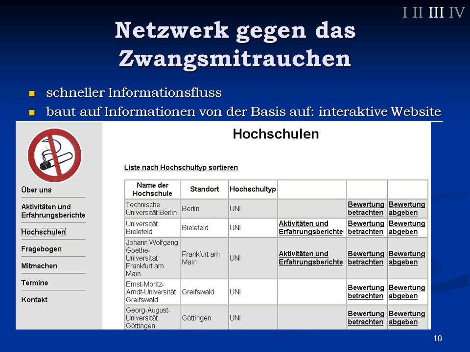 11 Selbstdarstellung… Quelle: http://www.gesundheitsfoerdernde-hochschulen.de/ I II III IV