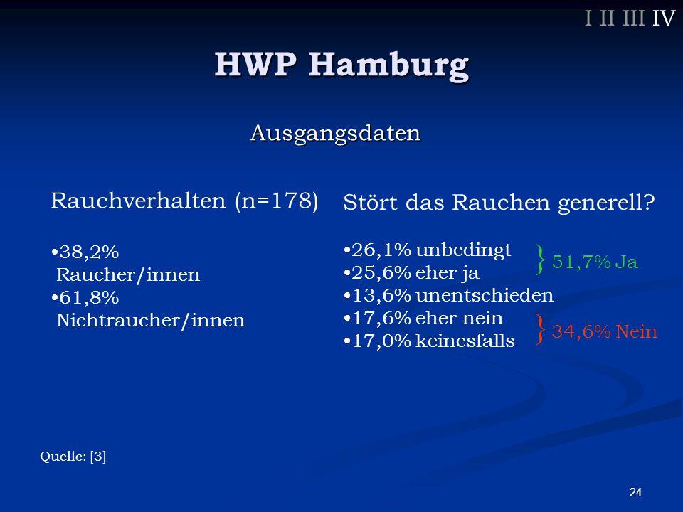 25 HWP Hamburg Umfrage Rauchverbot Frage : Vielerorts ist das Rauchen am Arbeitsplatz strikt untersagt.