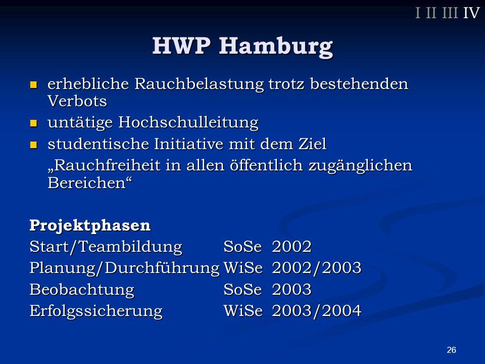 27 HWP Hamburg I II III IV