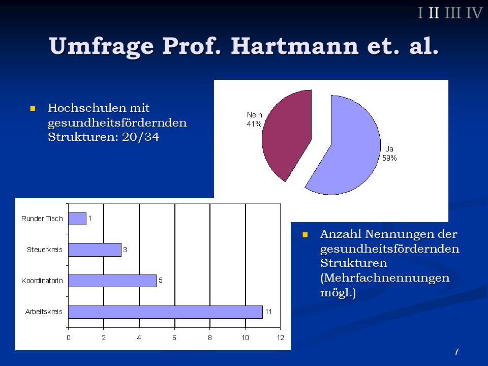 8 Umfrage Prof.Hartmann et. al.