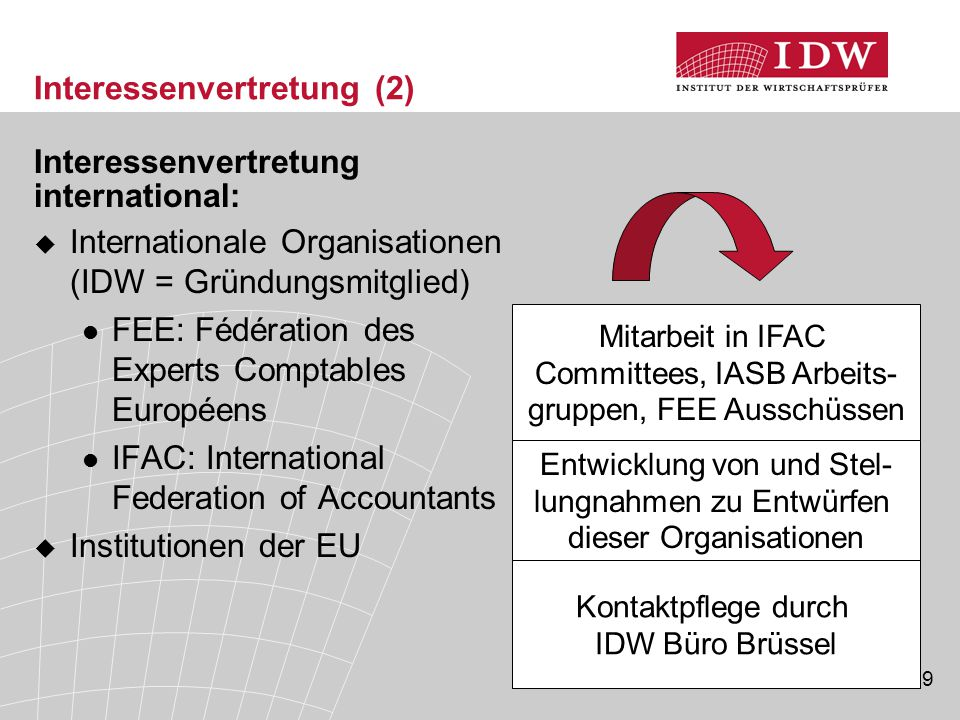 20 IASB Standards IFRS Accounting FEE Studien (Ethics, Audit) ******* Interessen- vertretung bei der EU Standards CoEISA z.B.