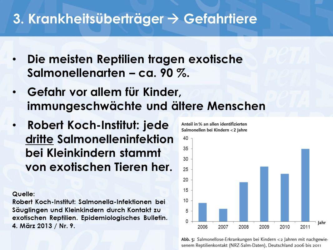 4.Gefahr für heimische Fauna Exoten als Träger von gefährlichen Erregern : Quelle: A.