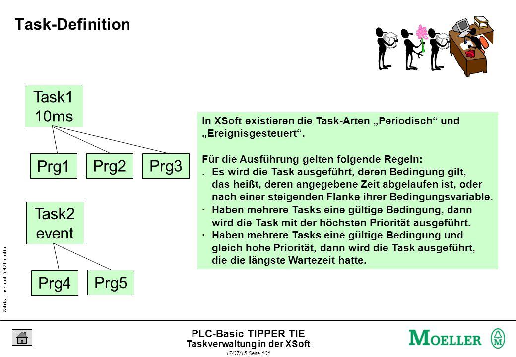 Schutzvermerk nach DIN 34 beachten 17/07/15 Seite 102 PLC-Basic TIPPER TIE Task-Intervall Bearbeitungspriorität Ereignisgesteuerte Task mit globaler Trigger-Variable Task-Definition Taskverwaltung in der XSoft