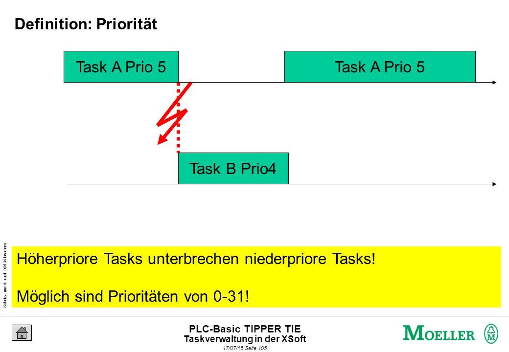 Schutzvermerk nach DIN 34 beachten 17/07/15 Seite 106 PLC-Basic TIPPER TIE TaskA Prog1 H1:=NOT H1 TaskA Prog1 H1:=NOT H1 TaskA Prog1 H1:=NOT H1 H1:=1H1:=0H1:=1 1s TaskInterval: TaskB Prog2 Zykluszeiterror Wenn eine Task das Programm nicht innerhalb des Tasksinterval abschließen kann, geht die SPS in Zykluserror.