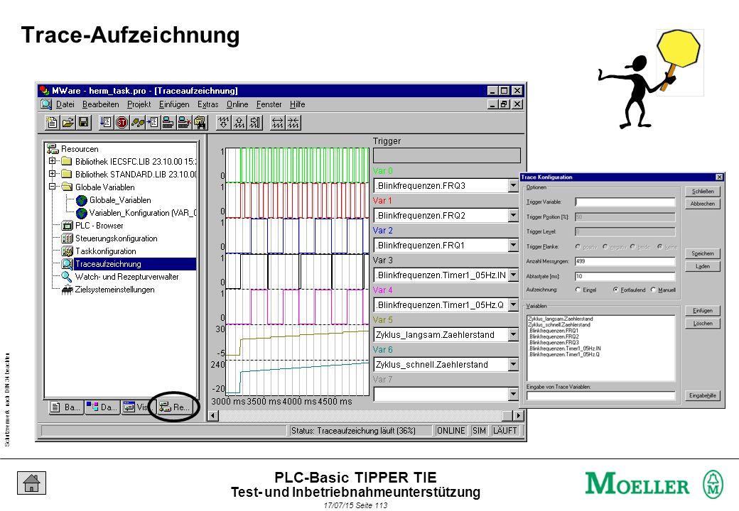 Schutzvermerk nach DIN 34 beachten 17/07/15 Seite 114 PLC-Basic TIPPER TIE Aufgabe Test- und Inbetriebnahmeunterstützung