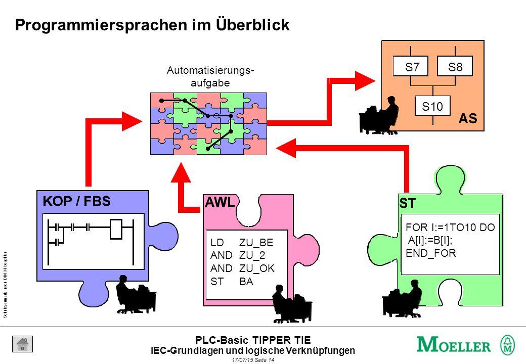 Schutzvermerk nach DIN 34 beachten 17/07/15 Seite 15 PLC-Basic TIPPER TIE Label ENDE:LD% I0.0.0.0.0 oder Motor1_Ein Kommentar (* Zufuhr Rohteile *) Direkt oder Symbolisch AWL-Befehlszeile IEC-Grundlagen und logische Verknüpfungen