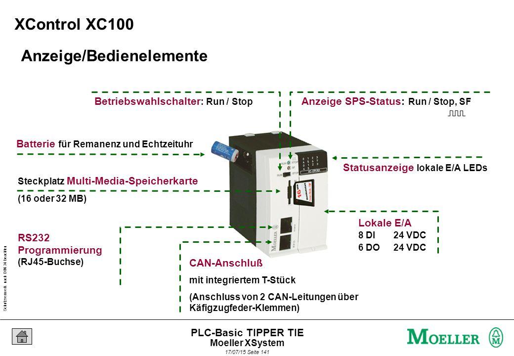 Schutzvermerk nach DIN 34 beachten 17/07/15 Seite 142 PLC-Basic TIPPER TIE Anzeige SPS-Status: Run / Stop, SF Betriebswahlschalter : Run / Stop Statusanzeige lokale E/A LEDs Lokale E/A 8 DI24 VDC - 2 Interrupt - 2 Zähler - 1 Inkrementalgeber 6 DO 24 VDC Batterie für Remanenz und Echtzeituhr CAN-Anschluß Steckbar, mit integriertem T-Stück (Anschluss über Käfigzugfeder-Klemmen) Steckplatz für Multi-Media-Speicherkarte RS232/Ethernet Programmierung (RJ45-Buchse) USB-Schnittstelle XControl XC200 Anzeige/Bedienelemente Moeller XSystem