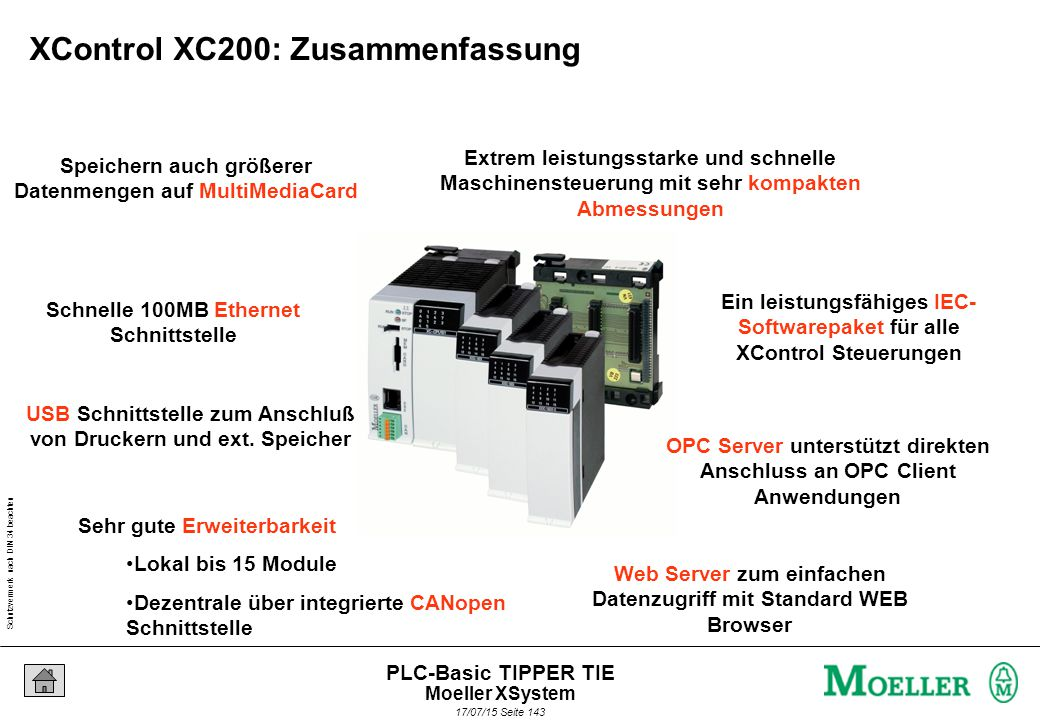 Schutzvermerk nach DIN 34 beachten 17/07/15 Seite 144 PLC-Basic TIPPER TIE XC-100XC-200XI/OC Eigenschaften K42/K84 Rückansicht 3 Steckplätze für XIOC z.B.: - digital I/O Halbleiter/Relais - analog I/O 0-10V/0/4-20mA - Zähler (400kHz) - Profibus-DP Master/Slave - RS232/422/485 Moeller XSystem