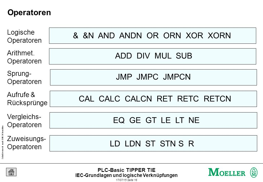 Schutzvermerk nach DIN 34 beachten 17/07/15 Seite 17 PLC-Basic TIPPER TIE Variablennamen dürfen keine Umlaute (ä, ü, ö), keine Leerzeichen und keine Bindestriche enthalten .