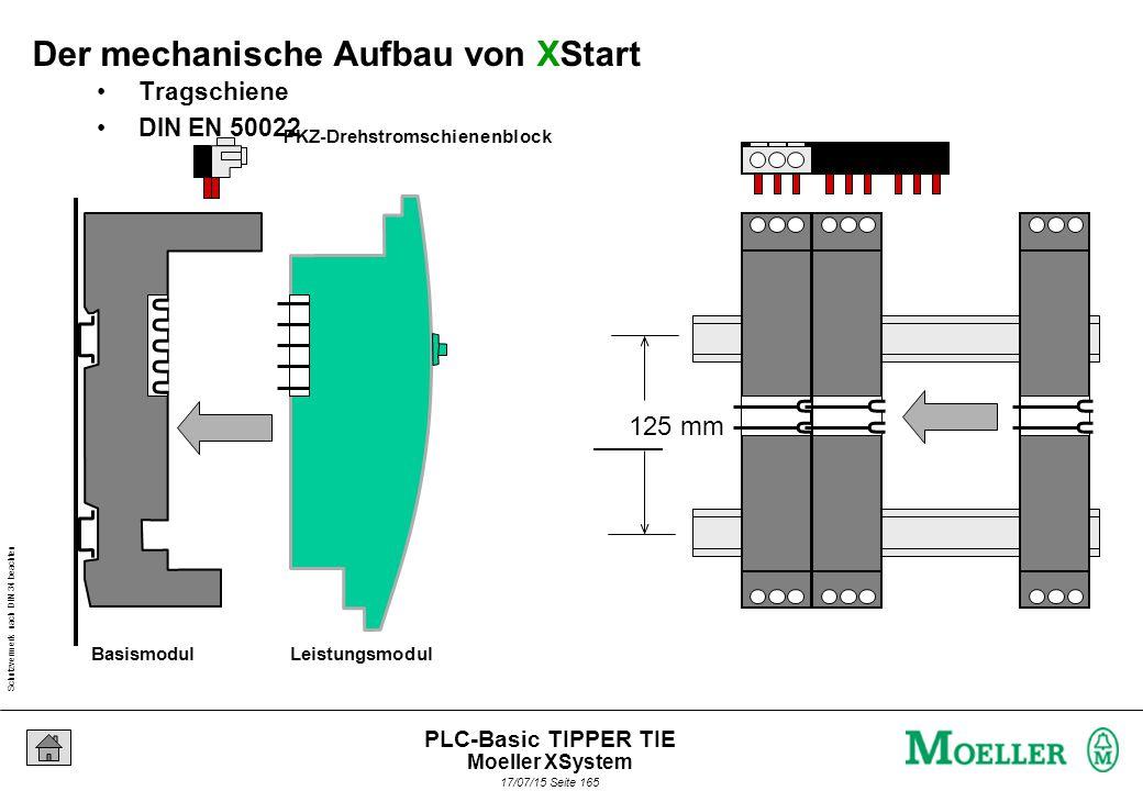 Schutzvermerk nach DIN 34 beachten 17/07/15 Seite 166 PLC-Basic TIPPER TIE Q1 K1M = werkzeugloser Austausch Modulbus 24 V DC Rückführkreis (24 V DC) Hot-Swapping einzelner Einsteckmodule im laufenden Betrieb Die Ankopplung XI/ON - XStart Moeller XSystem