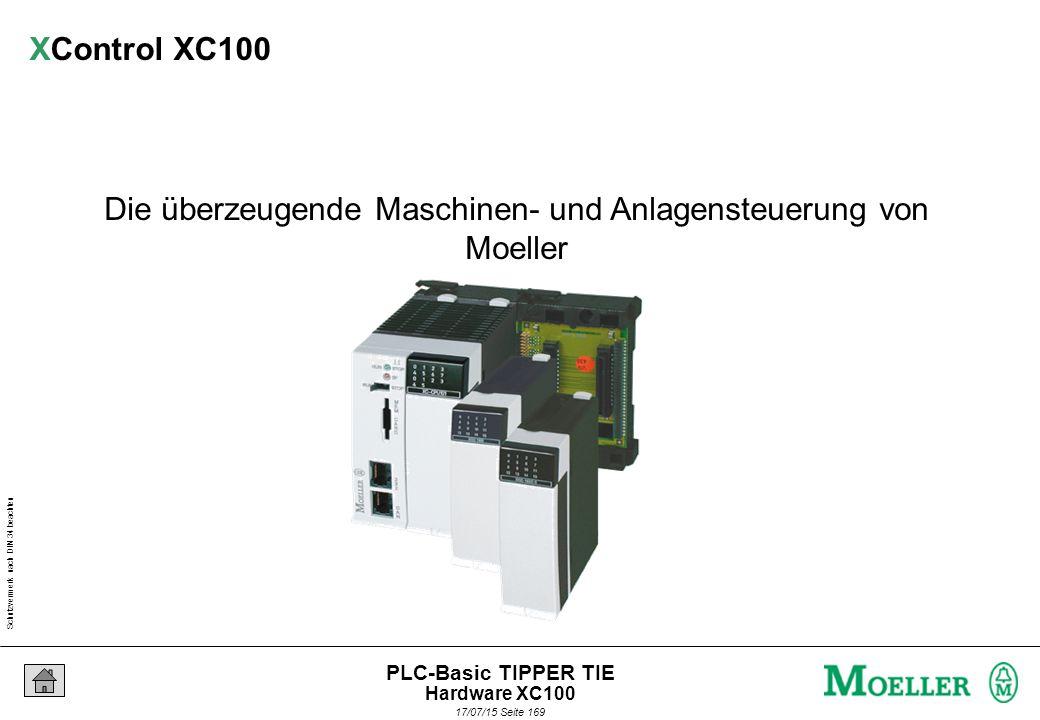 Schutzvermerk nach DIN 34 beachten 17/07/15 Seite 170 PLC-Basic TIPPER TIE - Speicherprogrammierbare Steuerung für den Maschinen- und Anlagenbau - Kompakte Bauweise - Steuerung für Hutschienenmontage - Spannungsversorgung 24V DC - Bedien- und Anzeigeelemente - Speicherkarte zur Datenhaltung Eigenschaften (1) Hardware XC100